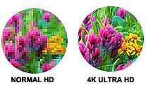 When Will 4K LED TVs Be Affordable