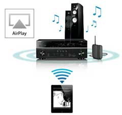 Yamaha rx v675 review best sale fits to you for Yamaha rx v675 7 2 channel network av receiver with airplay