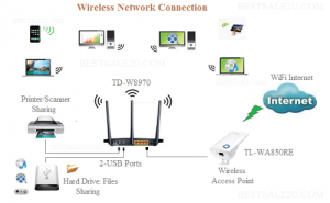 Wireless Network Concept